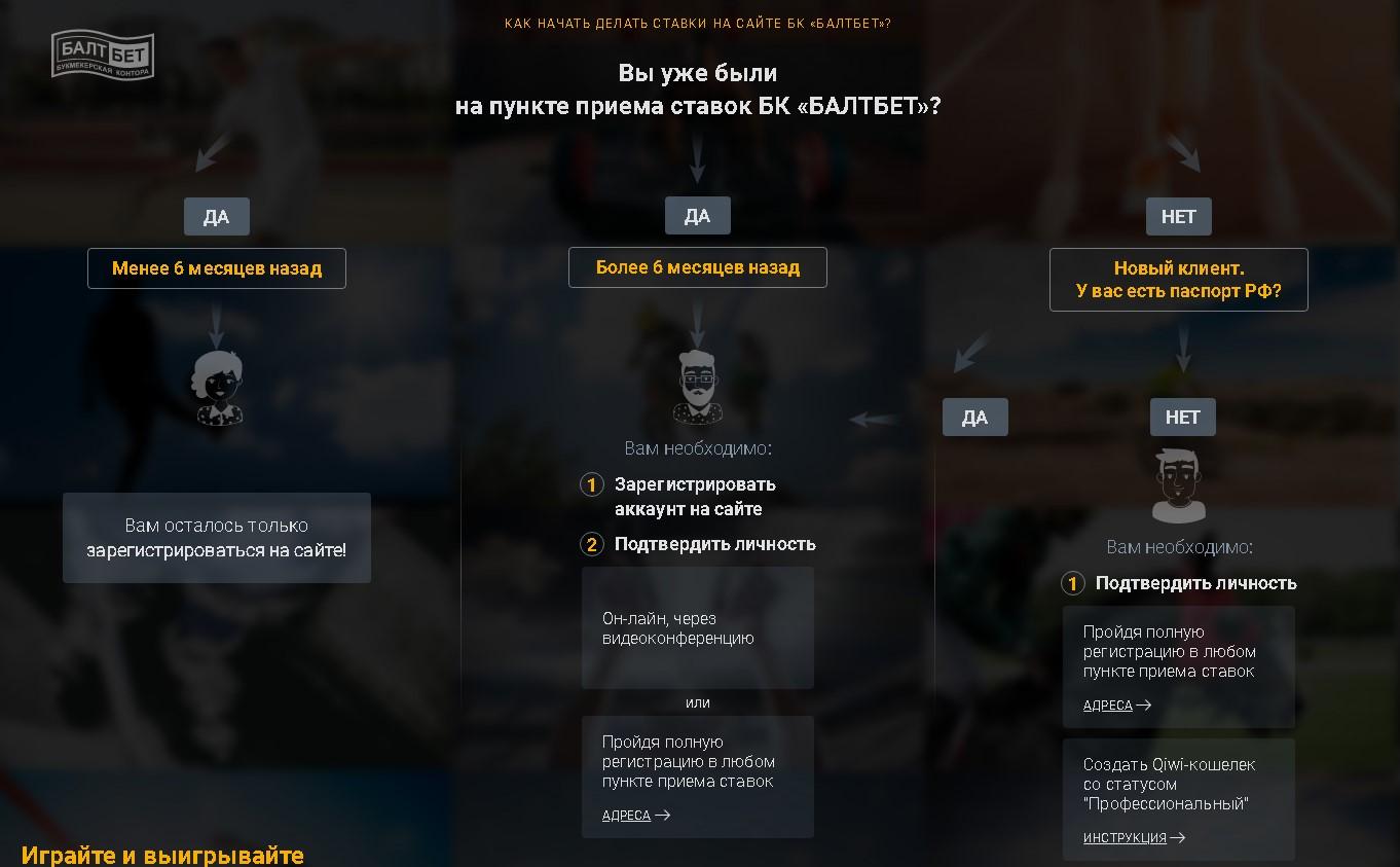 Балтбет регистрация новых пользователей
